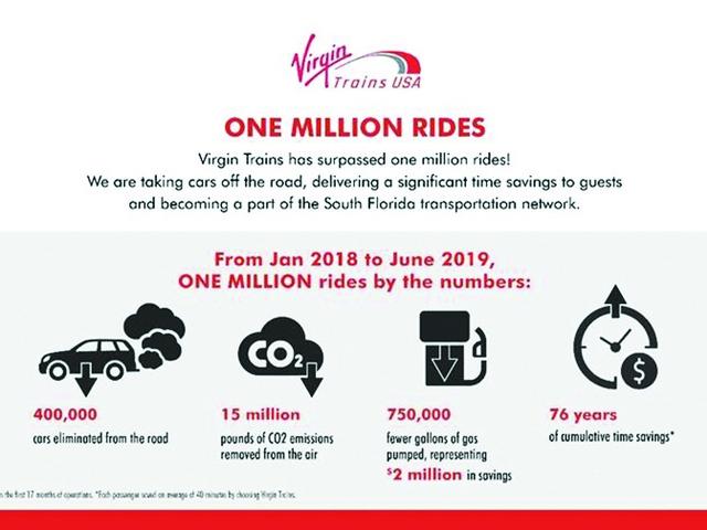 Virgin Trains Celebrates One Million Ride Mark